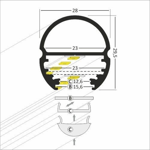 LED OVAL set